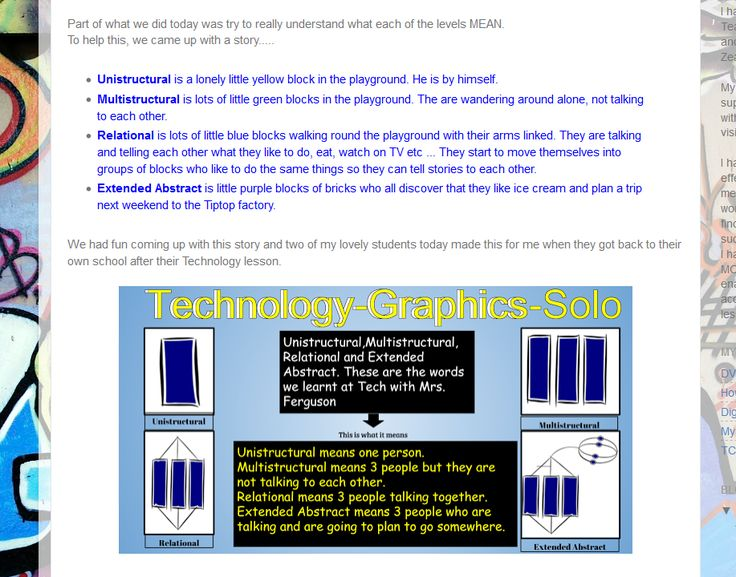 Telling stories about #SOLOTaxonomy Year 7 Tamaki College AucklandNZ http://bobthedog3.blogspot.co.nz/2017/02/making-up-solo-stories-with-year-7.html
