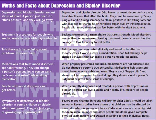 case study of a child with bipolar disorder Mary is a 9 case study of a child with bipolar disorder year old child 1-5-2013 sadie was diagnosed with bipolar disorder at age five get help with homework answers.