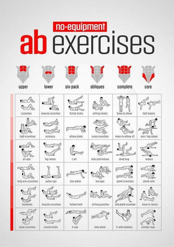 "When most people think ""abs,"" they think the muffin top that blooms over the top of too-tight pants. But abdominals, a set collectively known as the core, includes the many interconnected muscles that run up the back and stretch down to the butt and the front and inner thighs. Here are 27 ab exercises, from simple …"
