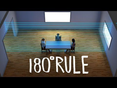 180 Degree Rule Applied | Cinematography Composition 101 - YouTube