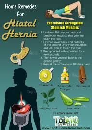 chart for acupuncture points for hiatal hernia - Google ...