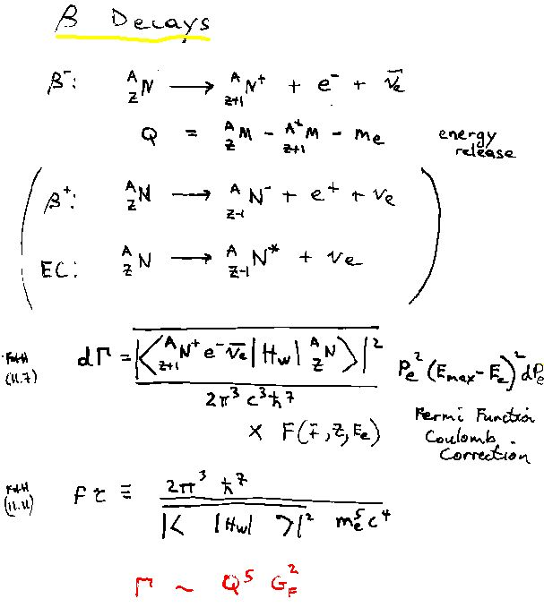 Lectures 19 - PHY357: Weak Interactions and Beta Decays