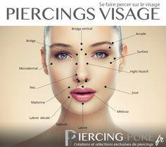 13 endroits de piercings sur le visage https://piercing-pure.fr/blog/article/13-endroits-ou-se-faire-percer-sur-le-visage?page_type=post #piercing #piercingvisage #labret #microdermal #piercingsurface #piercingnez #piercingarcade #bridge