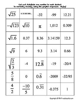 Printables Classifying Numbers Worksheet 1000 ideas about irrational numbers on pinterest rational square roots and real numbers