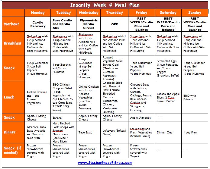 Jessica Grace Fitness: Insanity Week 4 Meal Plan - Free Meal Plan!