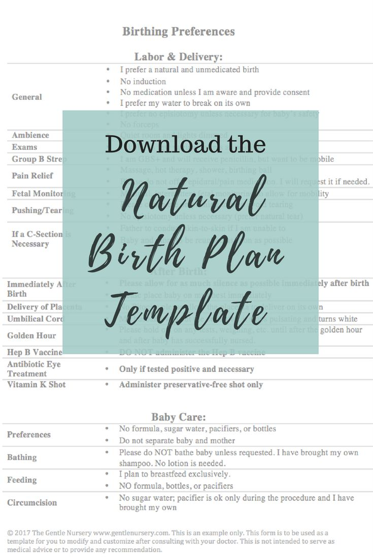 how to write a birth plan for natural birth