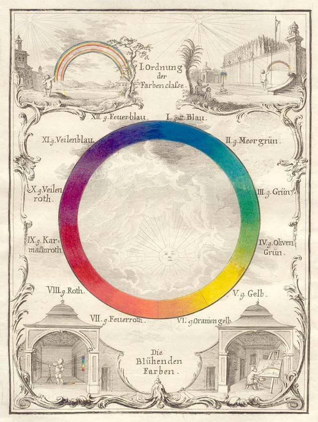 Antique German Color Wheel. Not sure what I would do with it, but it's cool!