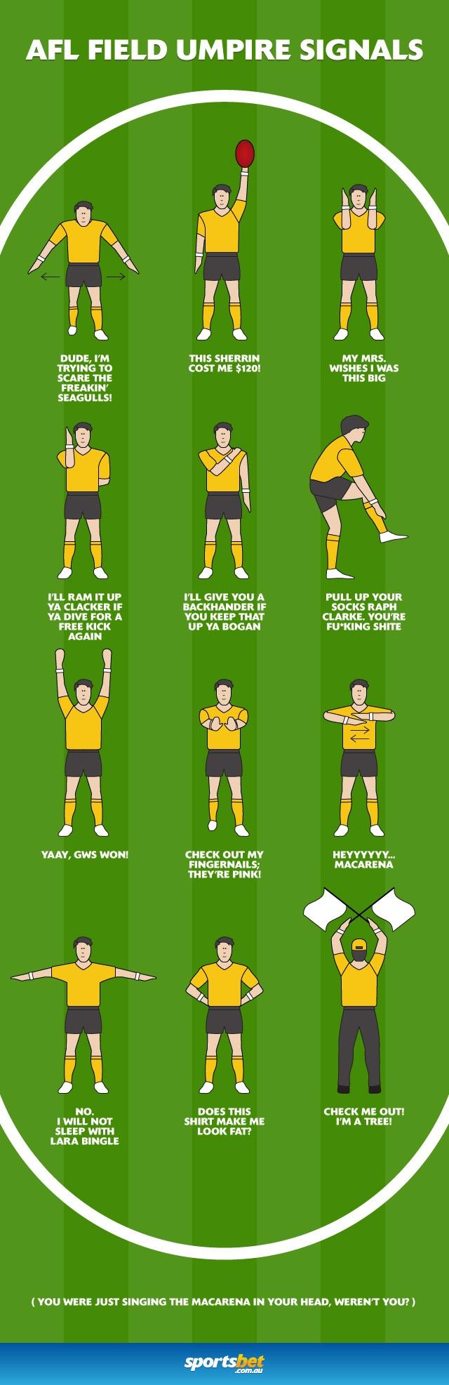 AFL Umpire Signals - Infographic - Sportsbet.com.au