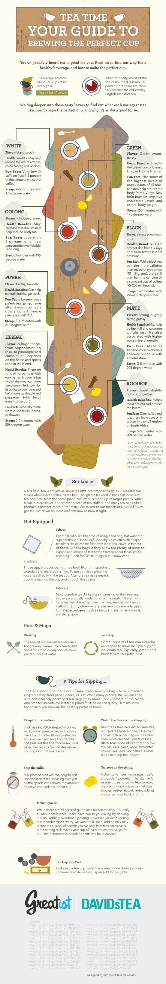 Tea Time: Your Guide to Brewing the Perfect Cup [Infographic collaboration with @Greatist]!