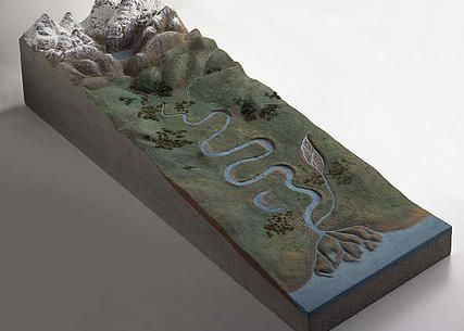 lesson idea   Geography for kids   geography model - make a river basin