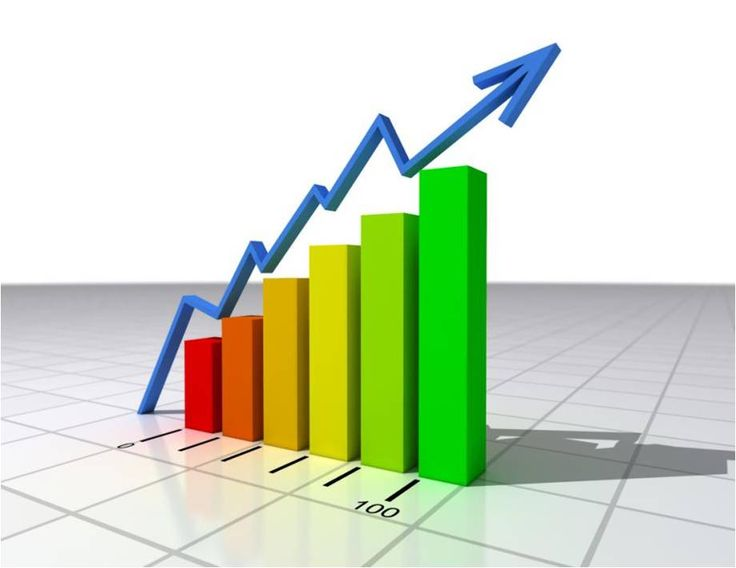 Professional Website Relates to Increased Visibility for Your Business.http://www.capqglobal.com