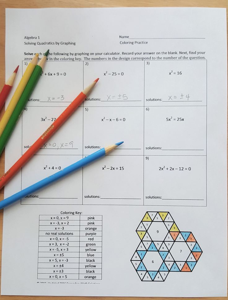 Solving Quadratics By Graphing Coloring Activity Math