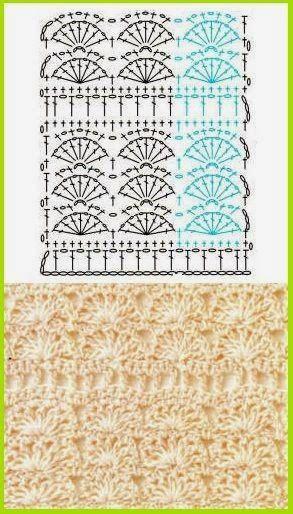Colección de 20 patrones de puntos crochet
