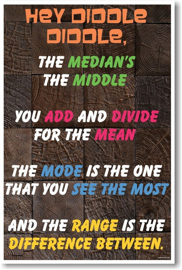Classroom decoration for grade 6 - Hey Diddle Diddle New Classroom Math Science Poster
