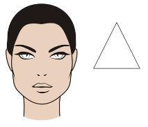 Tipos de rostros femeninos. Rostro triángulo, trapezoide o en forma de pera