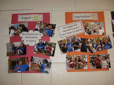 photo timeline - really neat way to capture what is going on in the classroom every month