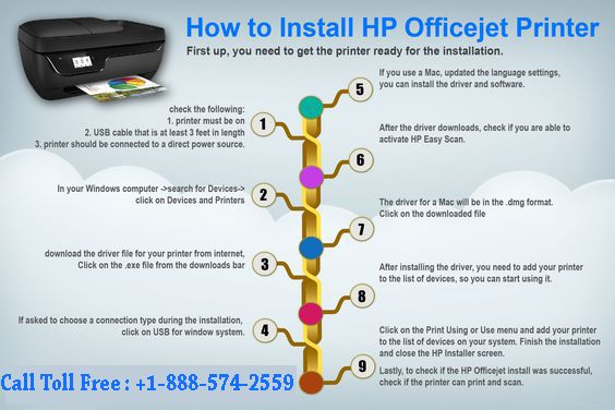 Kinfo is the best organizations offering HP Printer Tech Support