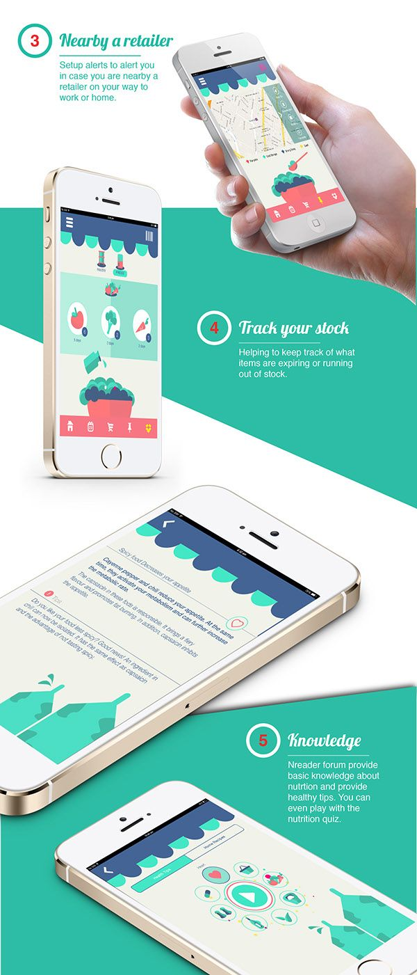 Nreader App by Amanda koh jia xin, via Behance