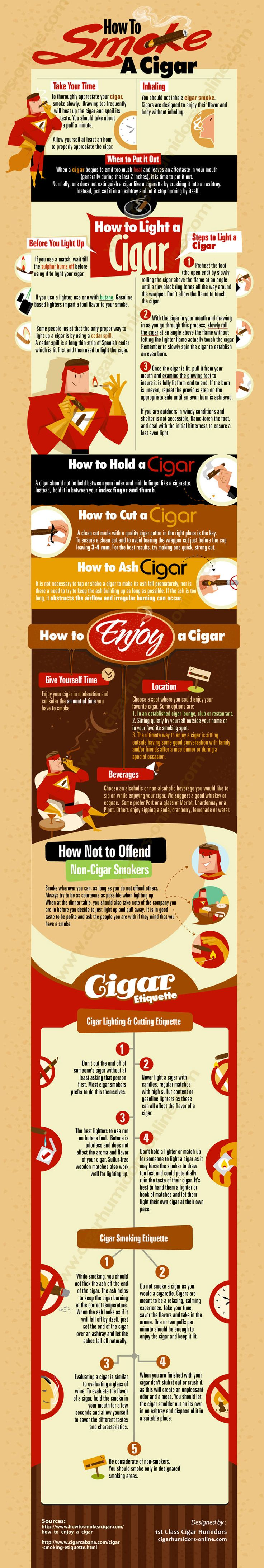 How to Smoke a Cigar Information Infographic