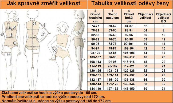 Картинки по запросу velikosti oblečení