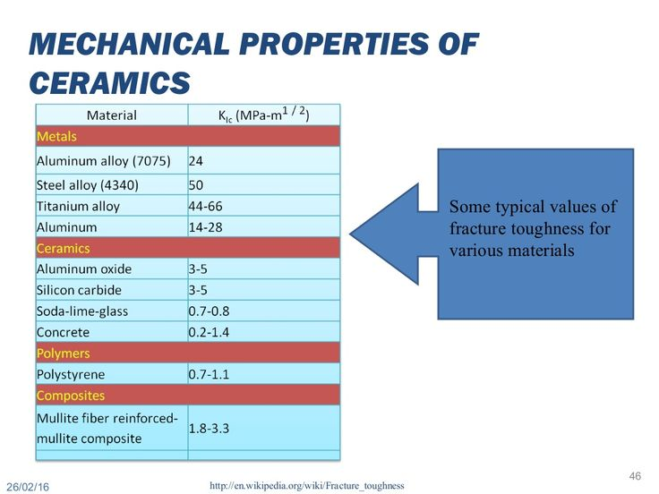 MECHANICAL PROPERTIES OF CERAMICS Some typical values of fracture toughness for various materials http://en.wikipedia.org/...