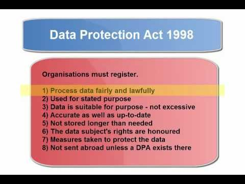 data protection act 1998 3 essay The data protection act 2018 controls how your personal information is used by organisations, businesses or the government the data protection act 2018 is the uk's implementation of the general.