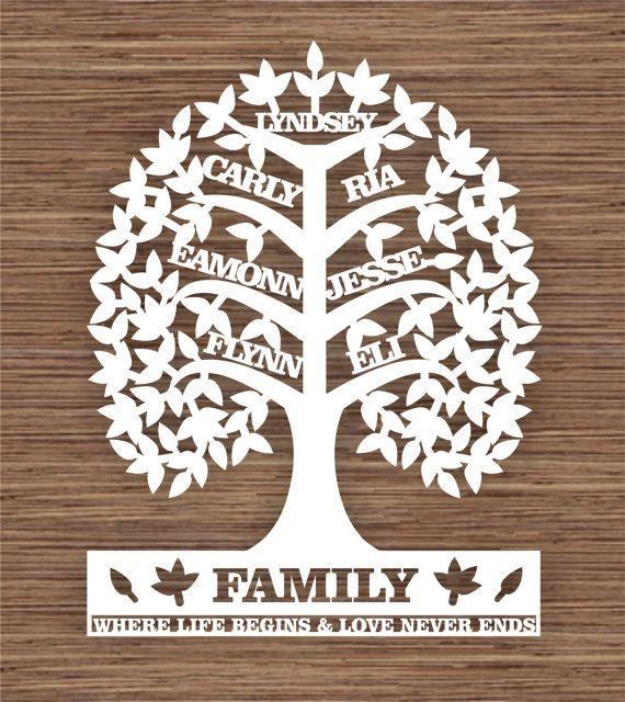 73 best family tree images on pinterest family tree chart family custom leaf family tree for 7 seven family members pdf svg commercial saigontimesfo