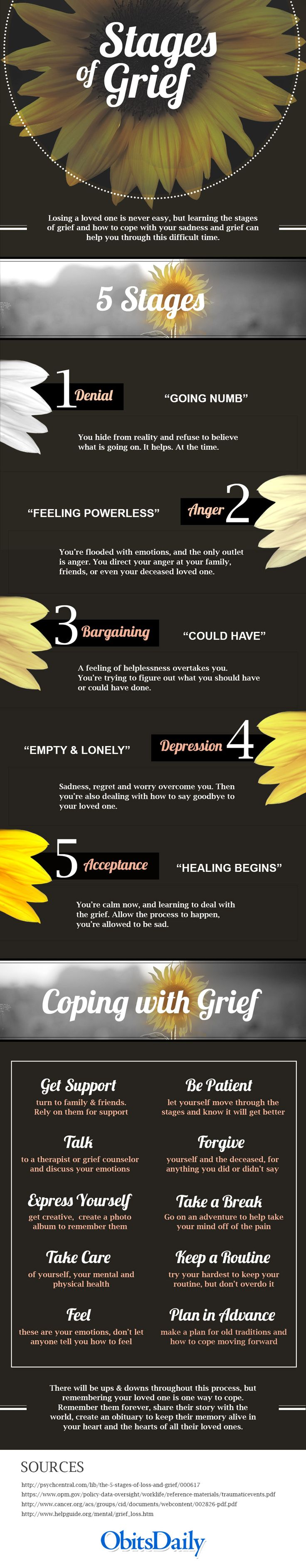 coping loss essay 7 steps for dealing with loss and grief  when a feeling of loss happens, learning to cope is essential to be able to bounce back  first-person essays, features, interviews and q&as about .