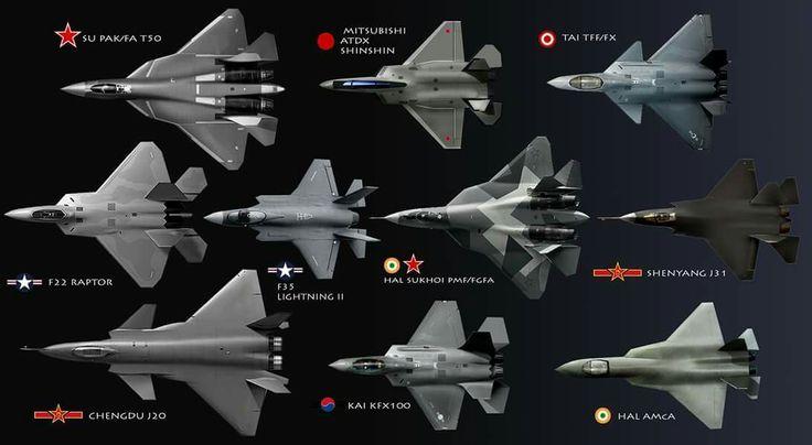 5. Nesil Avcı Jetleri
