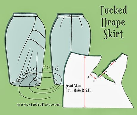 Plan well for these #DrapePattern designs! well-suited: #PatternPuzzle - #TuckedDrape Skirt http://studiofaro-wellsuited.blogspot.com.au/2014/03/pattern-puzzle-tucked-drape-skirt.html