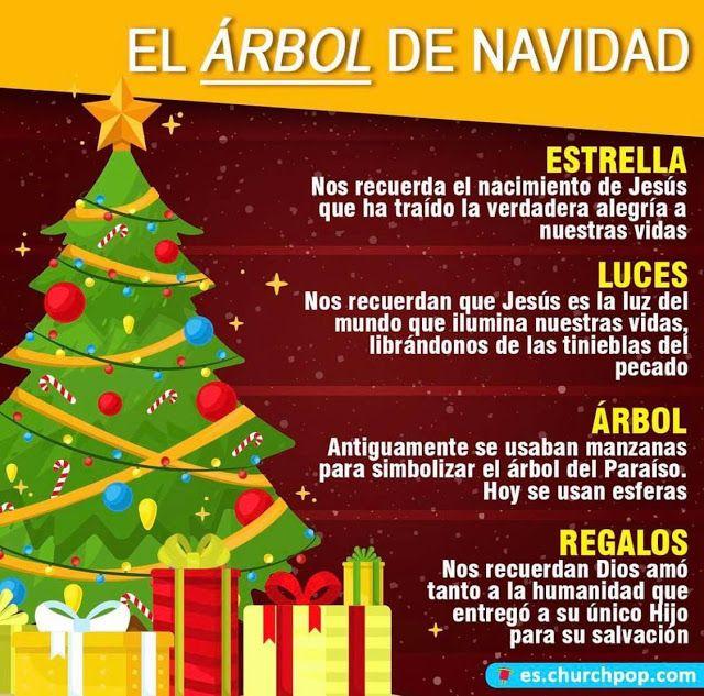 Blog Católico Gotitas Espirituales Significado Del árbol De Navidad Arbol De Navidad árboles De Navidad Para Niños Oraciones De Navidad