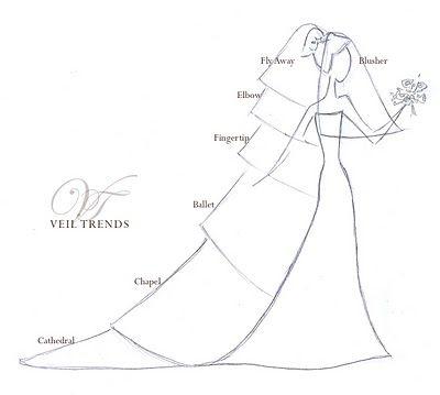 11 Best Wedding Veil Tutorial Images On Pinterest
