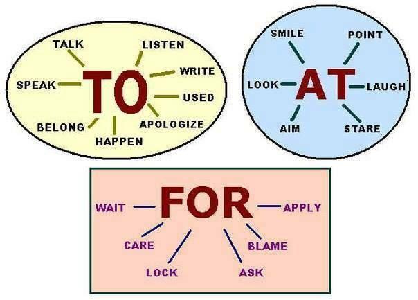 To, At e For. Mehr zur Mathematik und Lernen allgemein unter zentral-lernen.de – English Coach Loretta