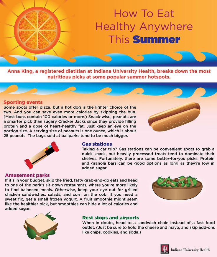 88 best infographics images on pinterest infographics hospitals how to eat healthy anywhere this summer ccuart Image collections