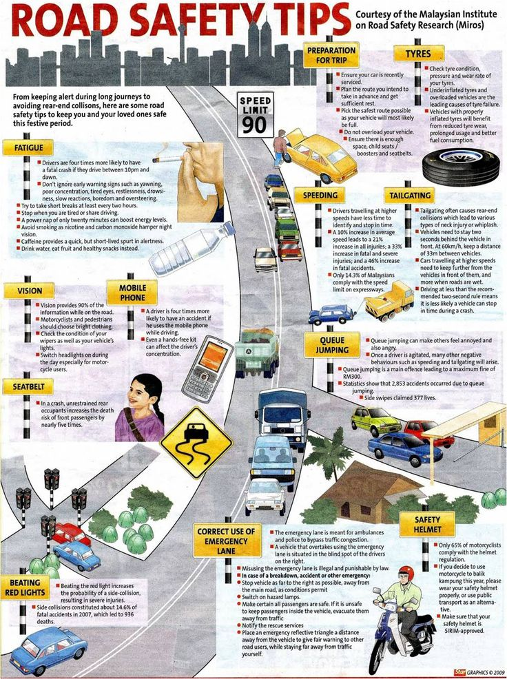 Safety driving tips essay