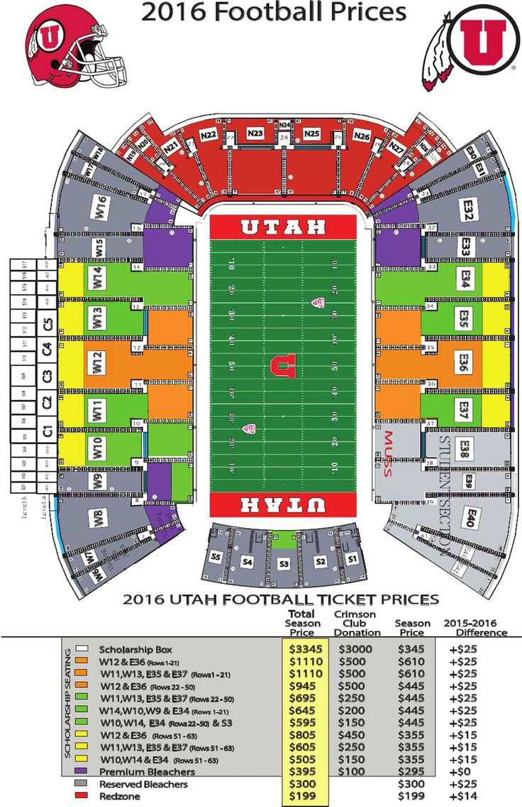 Utah football could be raising ticket prices. Find out how much it could cost you.