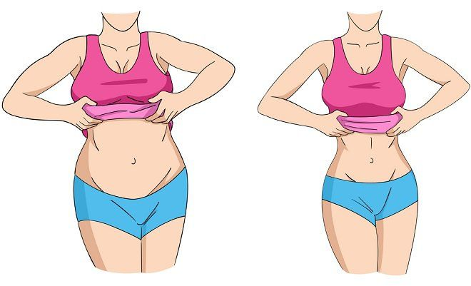 Get Rid of Lower Stomach Fat with those simple exercices