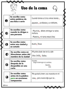 Created this for my student's binder. Students use it as a reference when writing at home or in class. Also see: Signos de puntuaciónLas comillasUso de la comaUso de mayúsculas (Student binder)Uso de mayúsculas Posters -+-+-+...