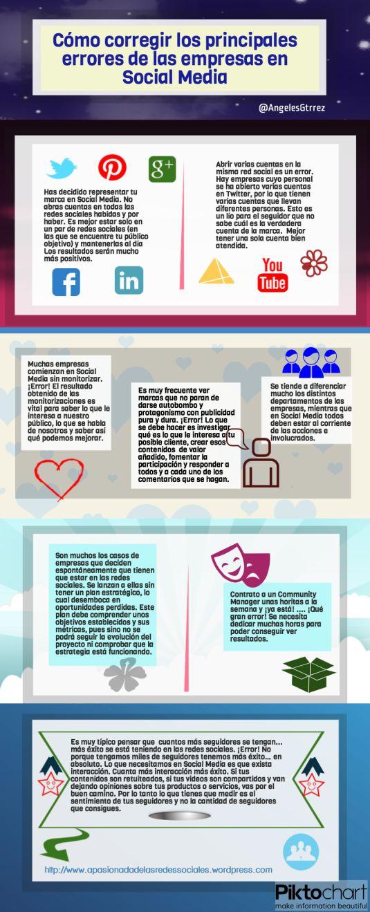 Cómo corregir los principales errores de las empresas en redes sociales