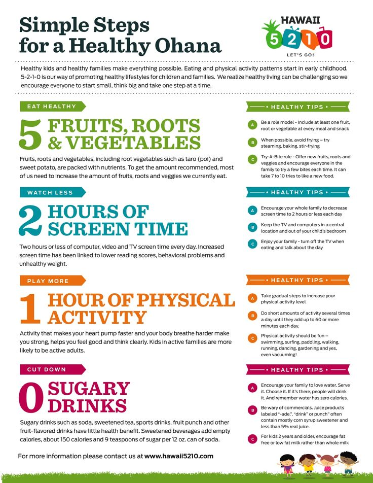 318 best Editorial images on Pinterest Infographic, Page layout - sample fact sheets