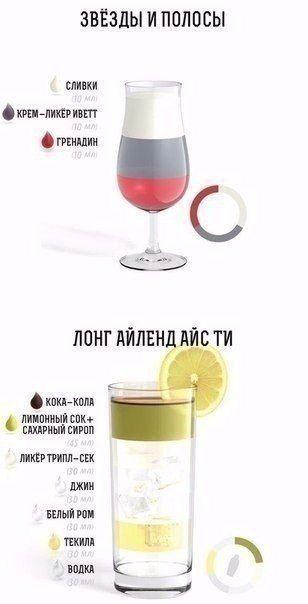 Идеи коктейлей для новогодней вечеринки / Взлом логики