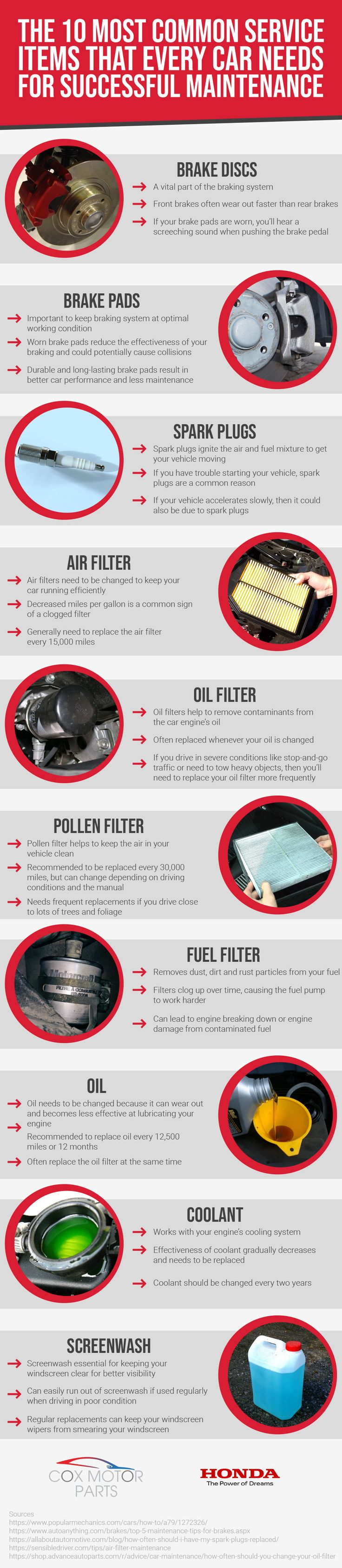 Top 10 Honda Service Items Infographic Infographic