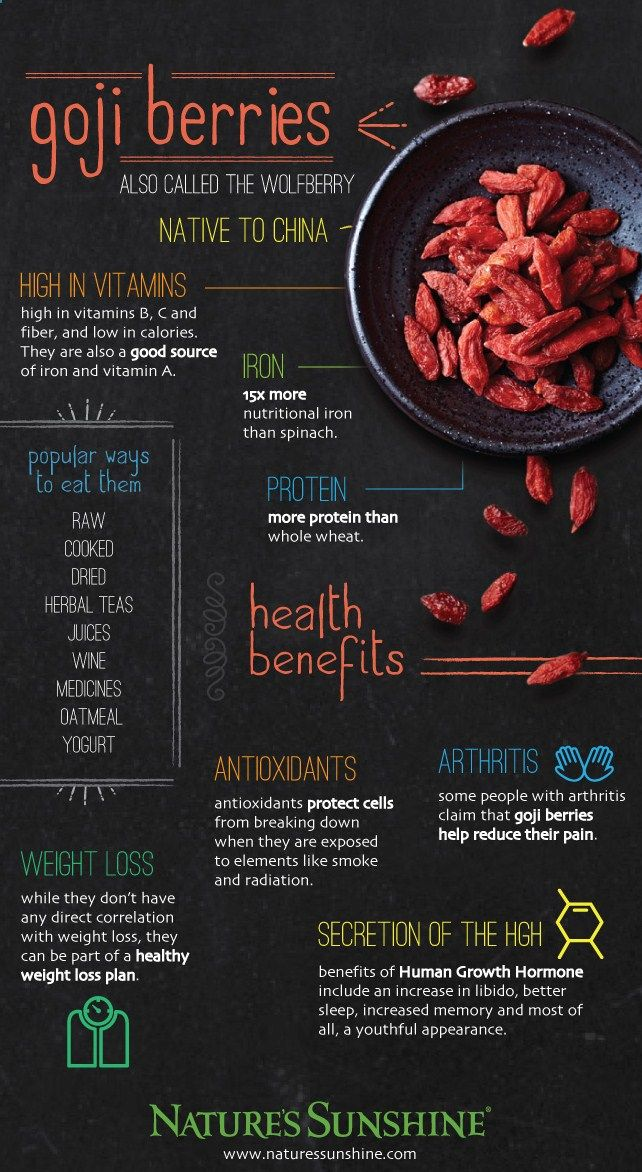 Goji berries, also called wolfberries, are high in vitamins B, C and fiber, and low in calories. They are also a good source of iron and vitamin A. You can find them in Nature's Sunshine Thai Go. #WolfBerry #GojiBerries