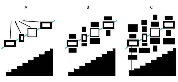 Staircase Gallery Layouts