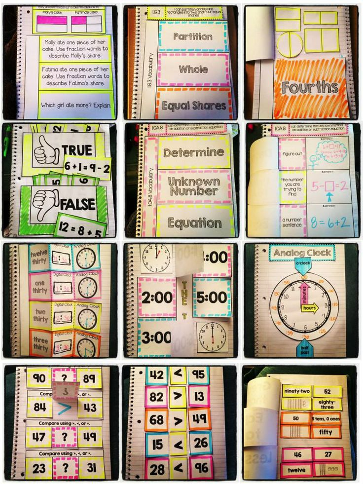 Interactive Notebook: 1st Grade ALL Standards Bundle...flippable, foldable fun to help teach and practice each and every 1st grade math standard! $