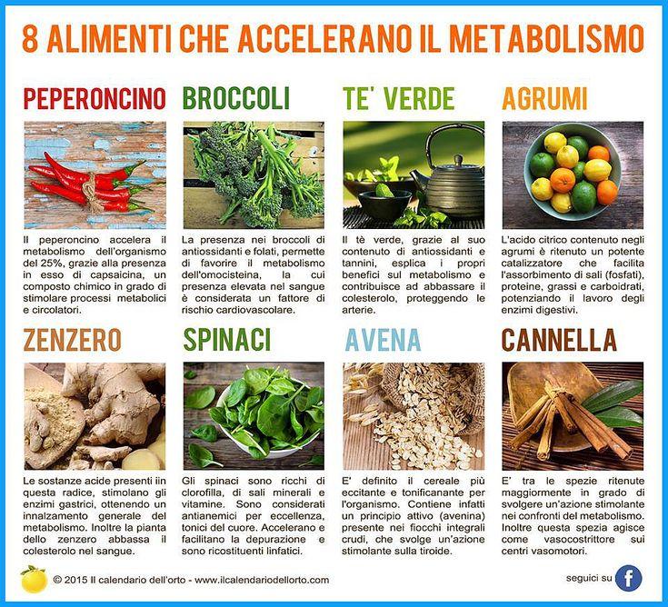 alimenti che accelerano metabolismo