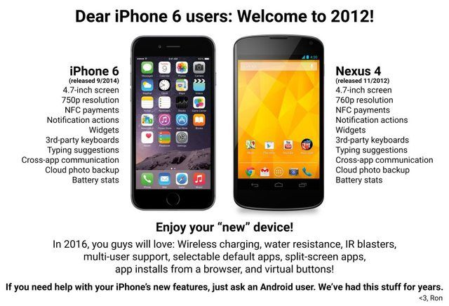 Dear iPhone 6 users, welcome to 2012! (credit: https://plus.google.com/+RonAmadeo )