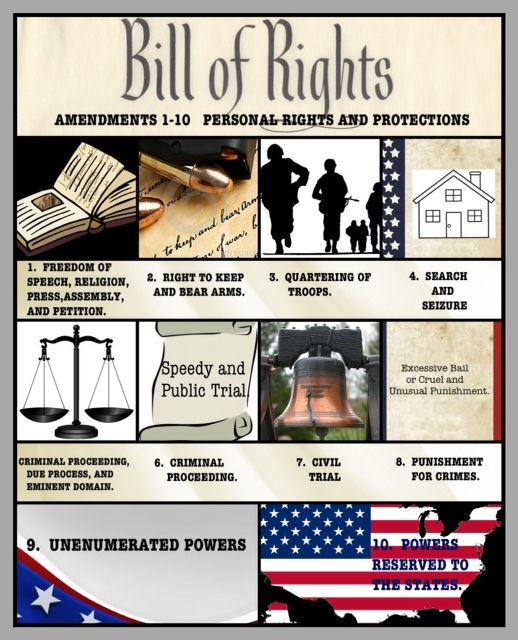 a look at the origin and history of the us bill of rights Learn more the bill of rights is the first 10 amendments to the constitution it defines citizens' and states' rights in relation to the government.