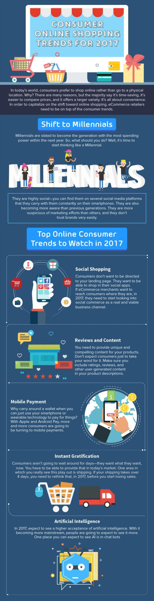 View mobile site about digitalbuyer com affiliate program site map - Top 8 Trends For Online Retailers 2017