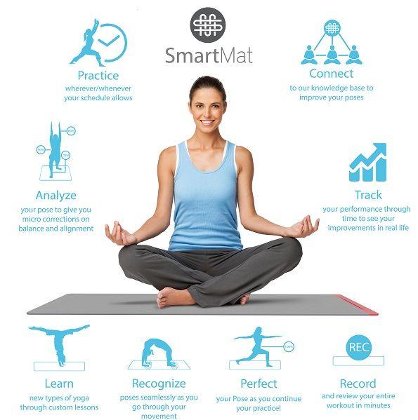 SmartMat. Il tappetino da #yoga #smart che dialoga con #cellulari e #tablet. #yogamat